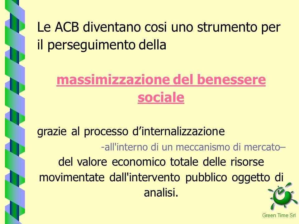 massimizzazione del benessere sociale