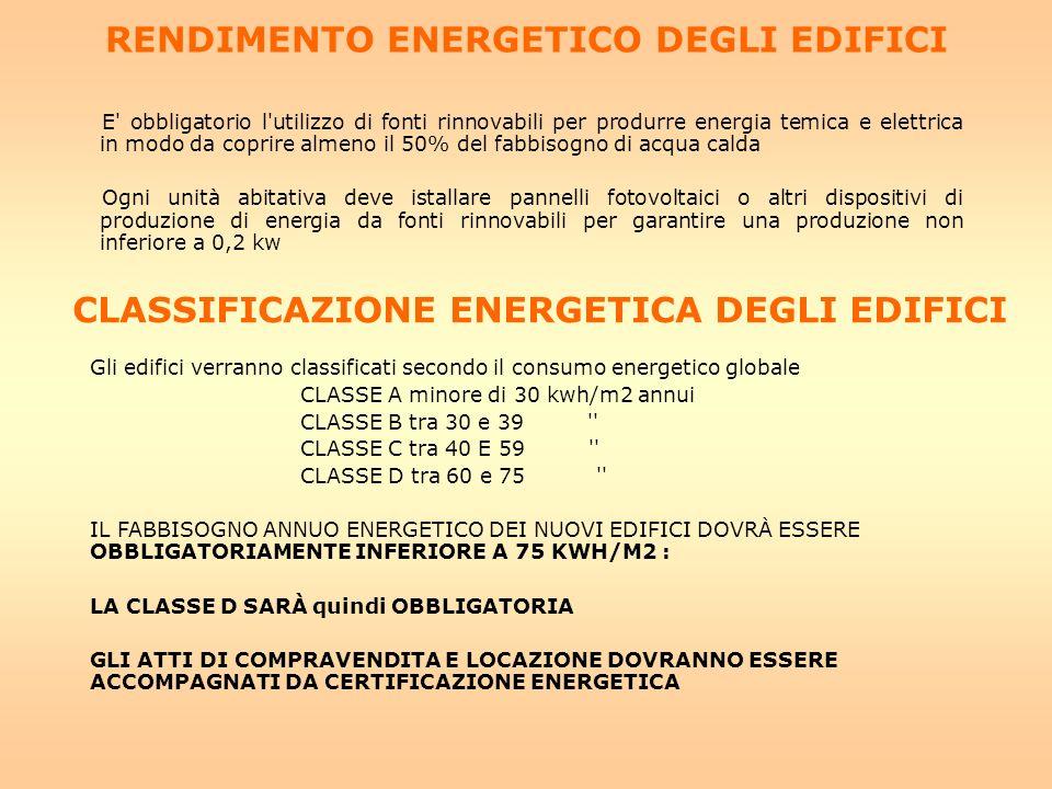 RENDIMENTO ENERGETICO DEGLI EDIFICI