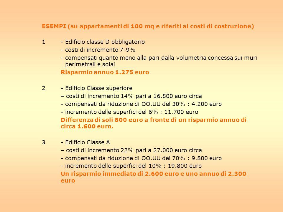 ESEMPI (su appartamenti di 100 mq e riferiti ai costi di costruzione)