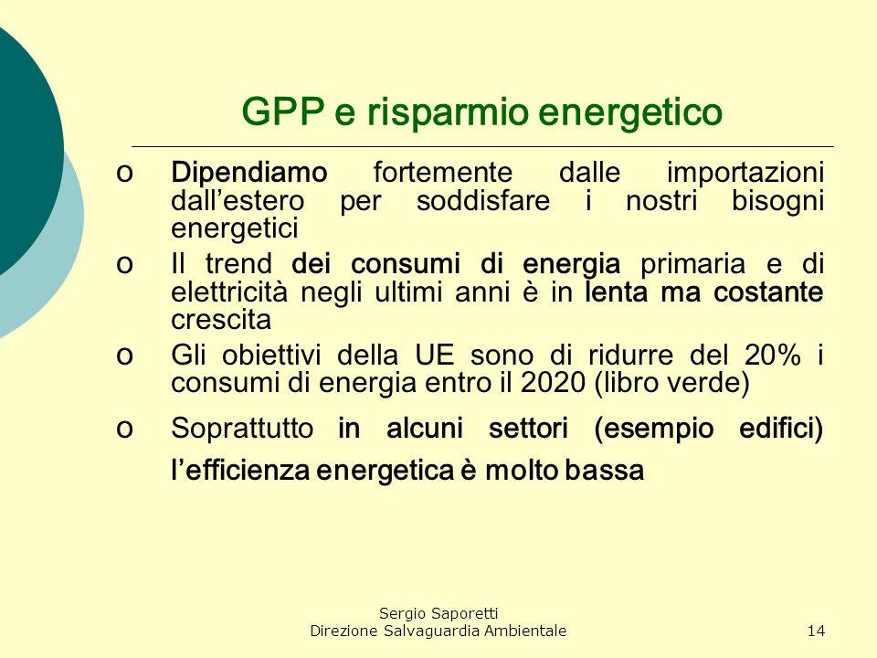 GPP e risparmio energetico