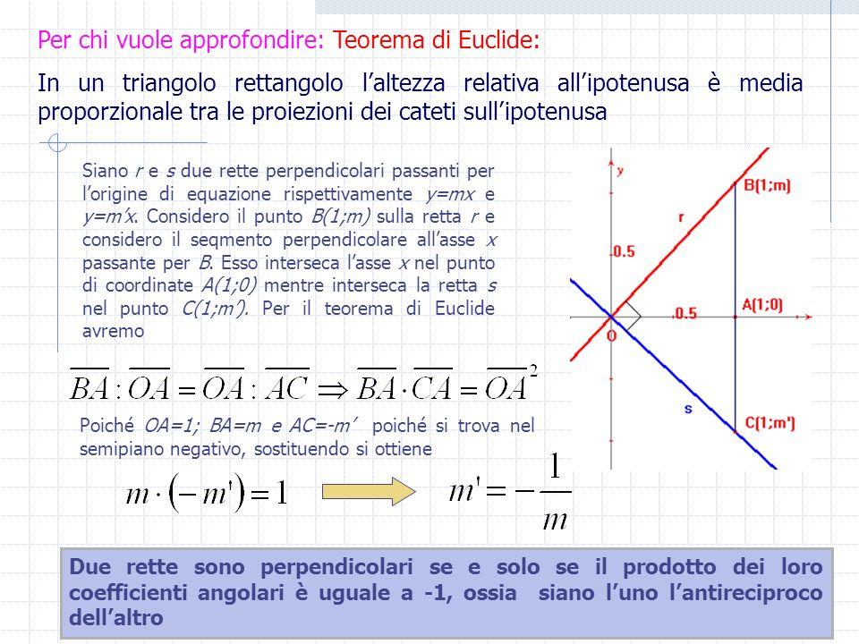 Per chi vuole approfondire: Teorema di Euclide: