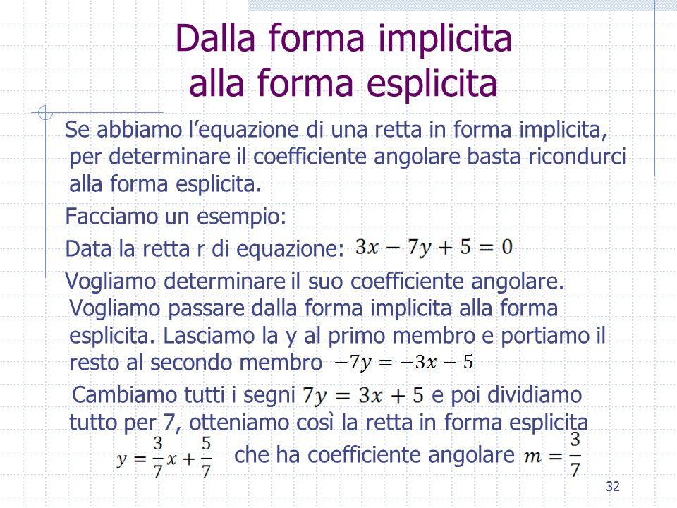 Dalla forma implicita alla forma esplicita