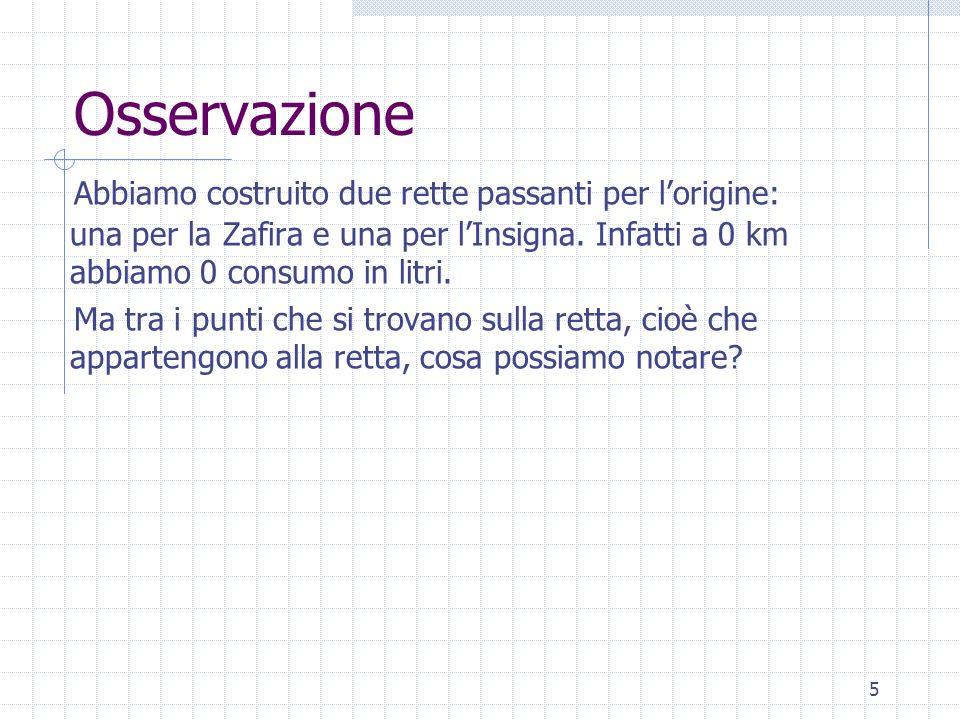 Osservazione Abbiamo costruito due rette passanti per l'origine: una per la Zafira e una per l'Insigna. Infatti a 0 km abbiamo 0 consumo in litri.