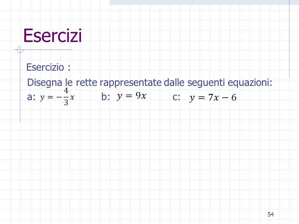 Esercizi Esercizio : Disegna le rette rappresentate dalle seguenti equazioni: a: b: c: