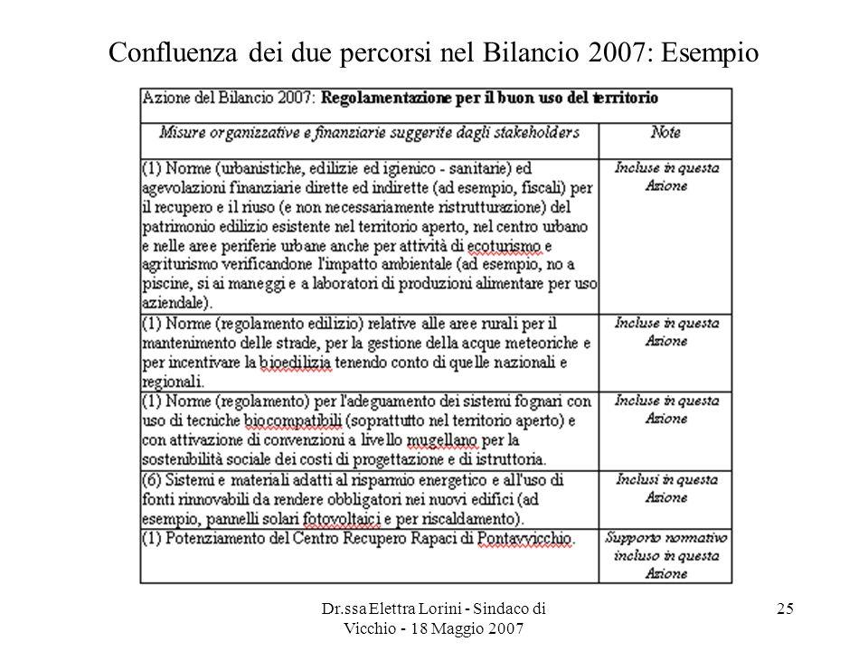 Confluenza dei due percorsi nel Bilancio 2007: Esempio