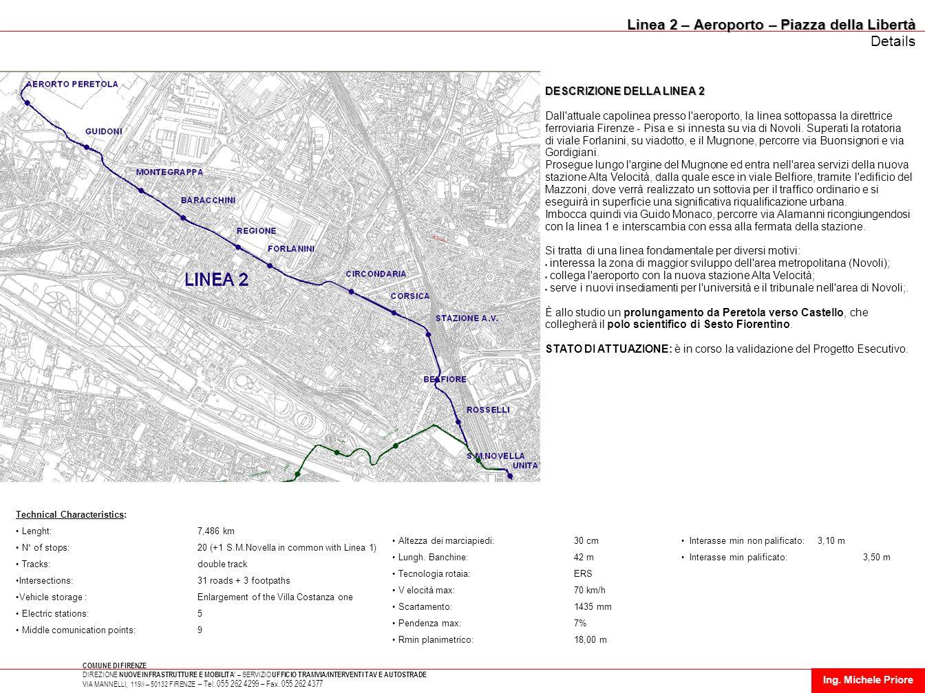 Linea 2 – Aeroporto – Piazza della Libertà Details