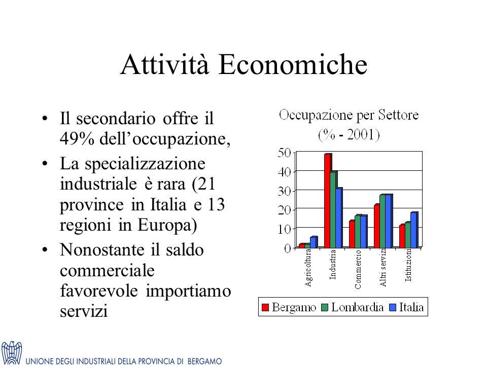 Attività Economiche Il secondario offre il 49% dell'occupazione,