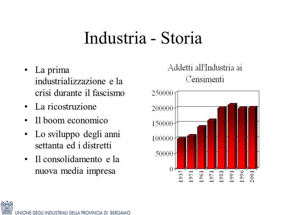 Industria - Storia La prima industrializzazione e la crisi durante il fascismo. La ricostruzione. Il boom economico.