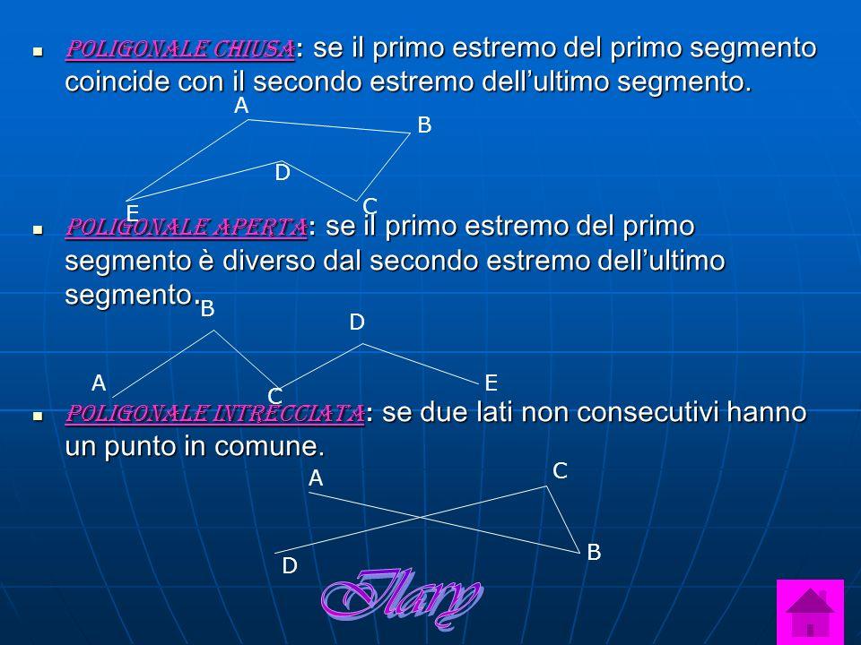 Poligonale chiusa: se il primo estremo del primo segmento coincide con il secondo estremo dell'ultimo segmento.