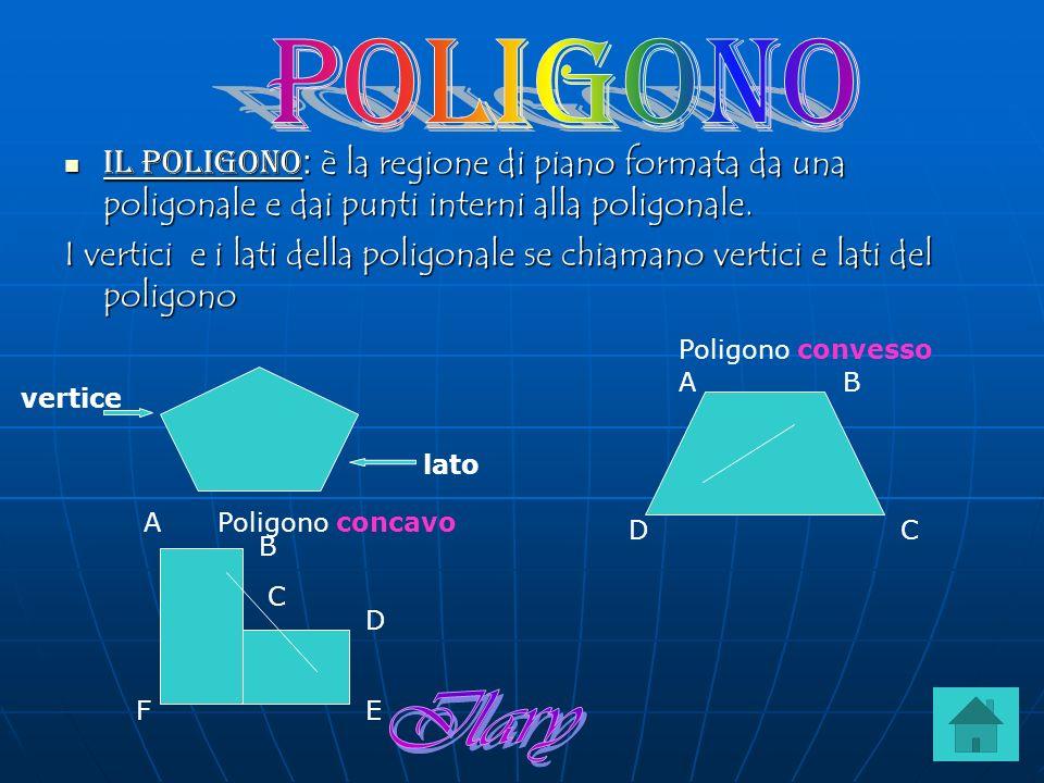 poligono il poligono: è la regione di piano formata da una poligonale e dai punti interni alla poligonale.