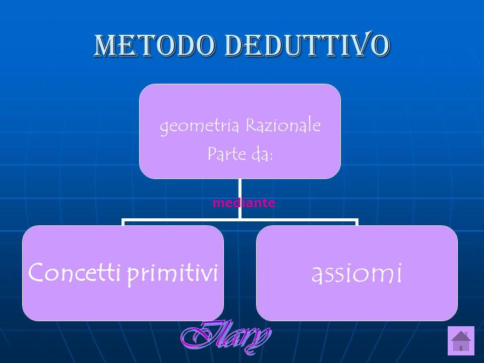 Metodo deduttivo mediante