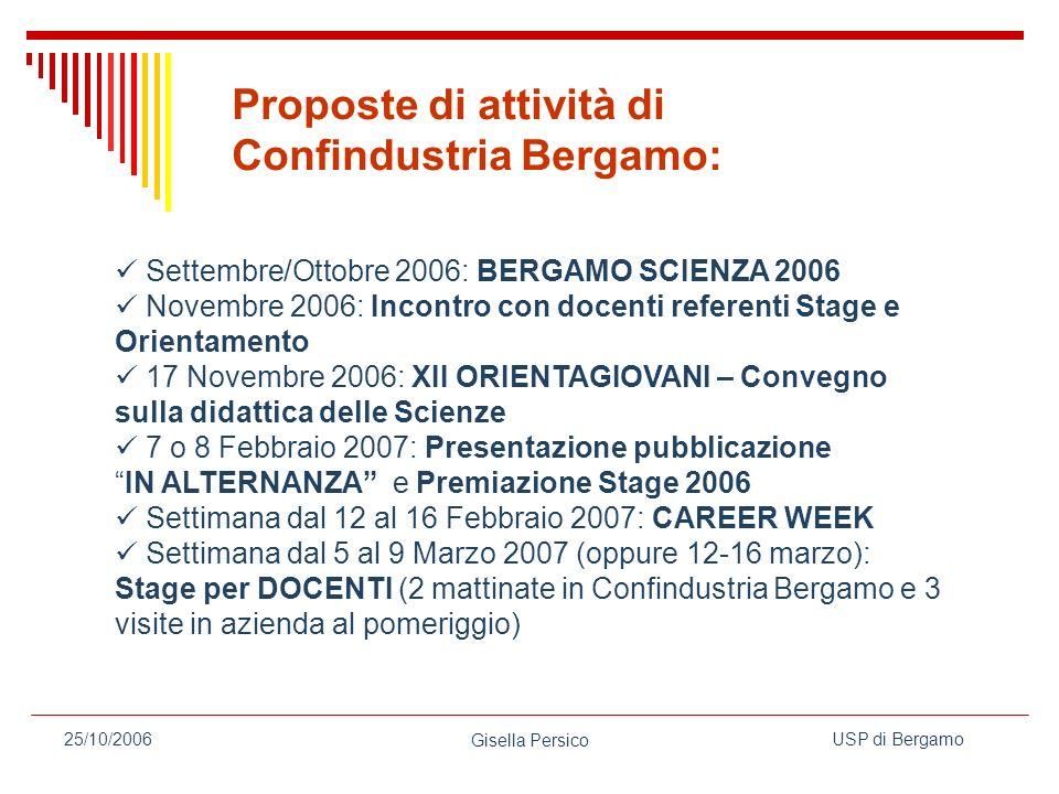 Proposte di attività di Confindustria Bergamo:
