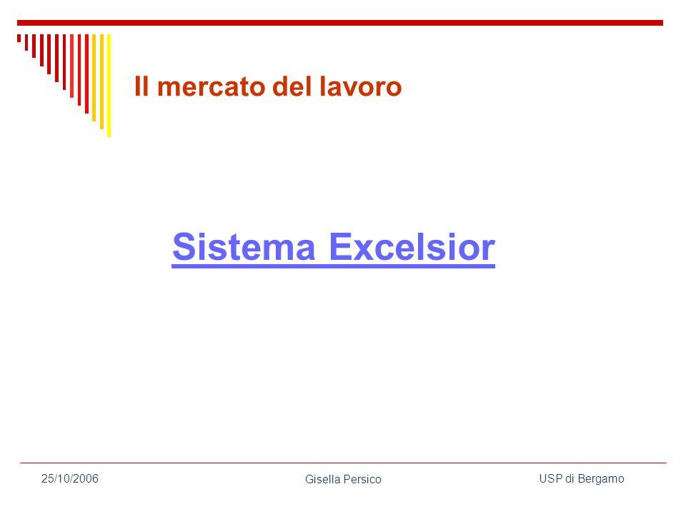 Il mercato del lavoro Sistema Excelsior 25/10/2006 Gisella Persico