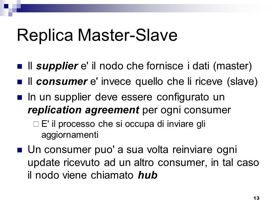 Replica Master-Slave Il supplier e il nodo che fornisce i dati (master) Il consumer e invece quello che li riceve (slave)