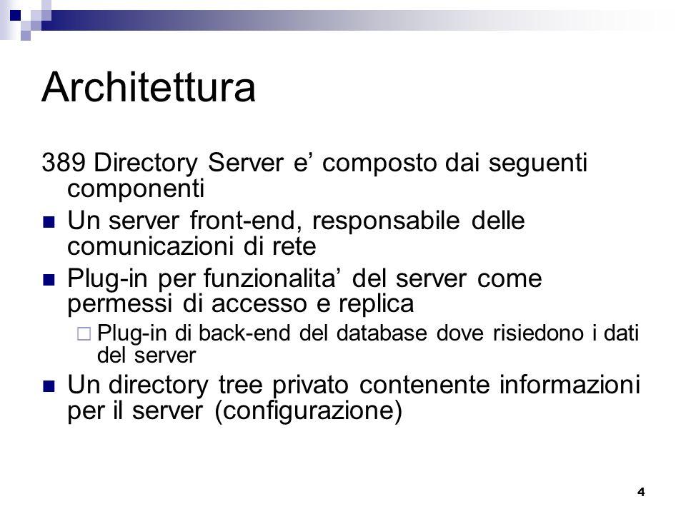 Architettura 389 Directory Server e' composto dai seguenti componenti