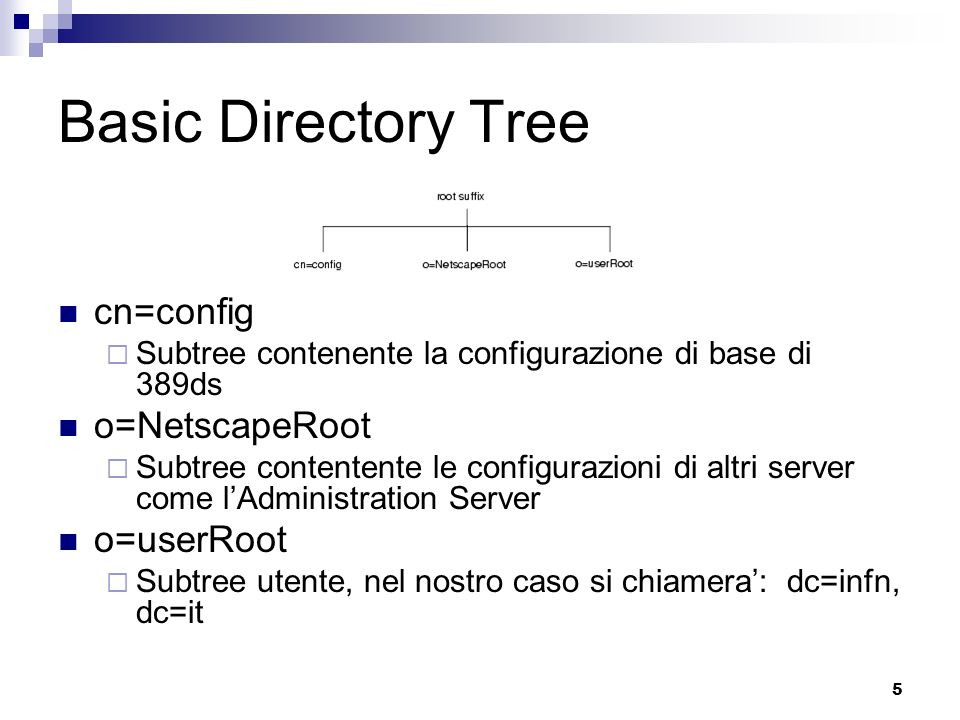 Basic Directory Tree cn=config o=NetscapeRoot o=userRoot