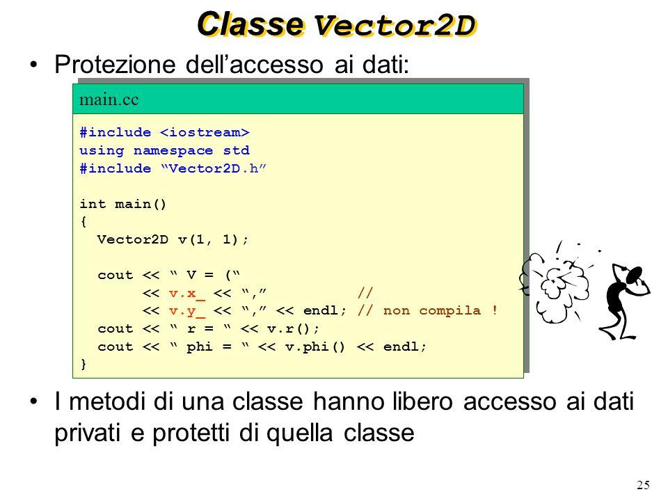 Classe Vector2D Protezione dell'accesso ai dati: