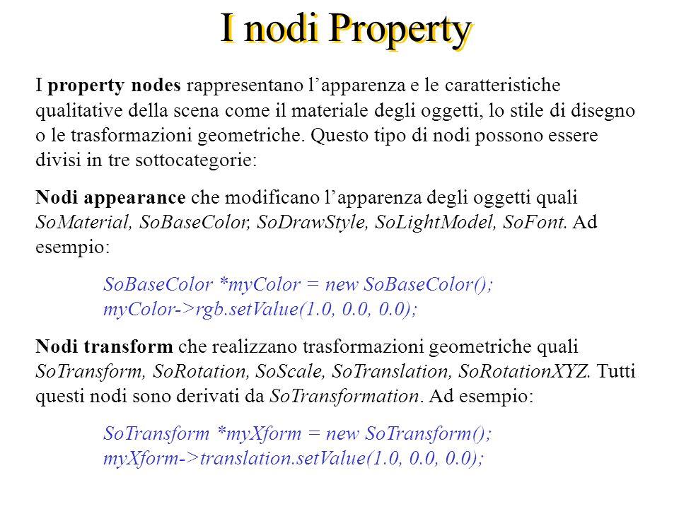 I nodi Property