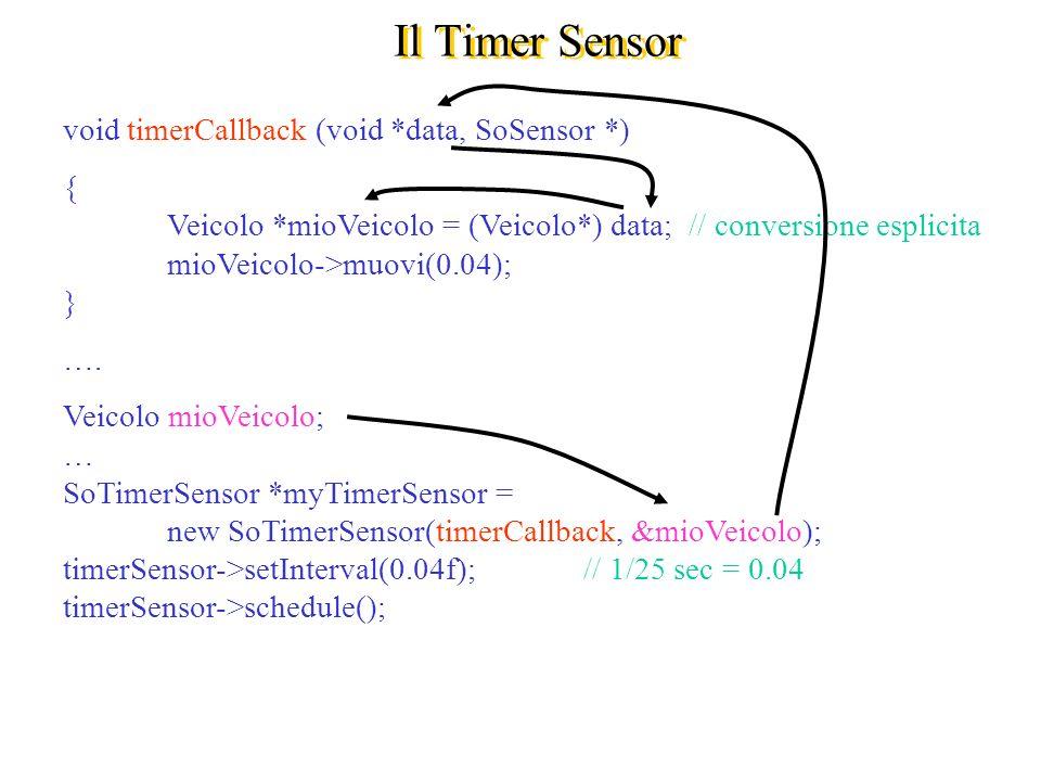 Il Timer Sensor void timerCallback (void *data, SoSensor *)