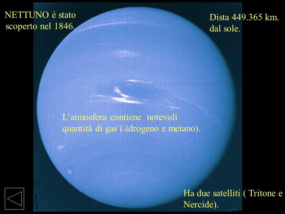 NETTUNO è stato scoperto nel 1846.