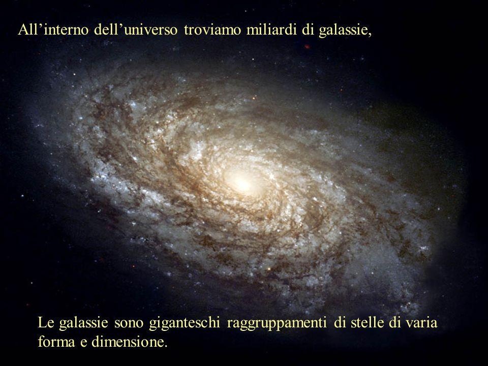 All'interno dell'universo troviamo miliardi di galassie,