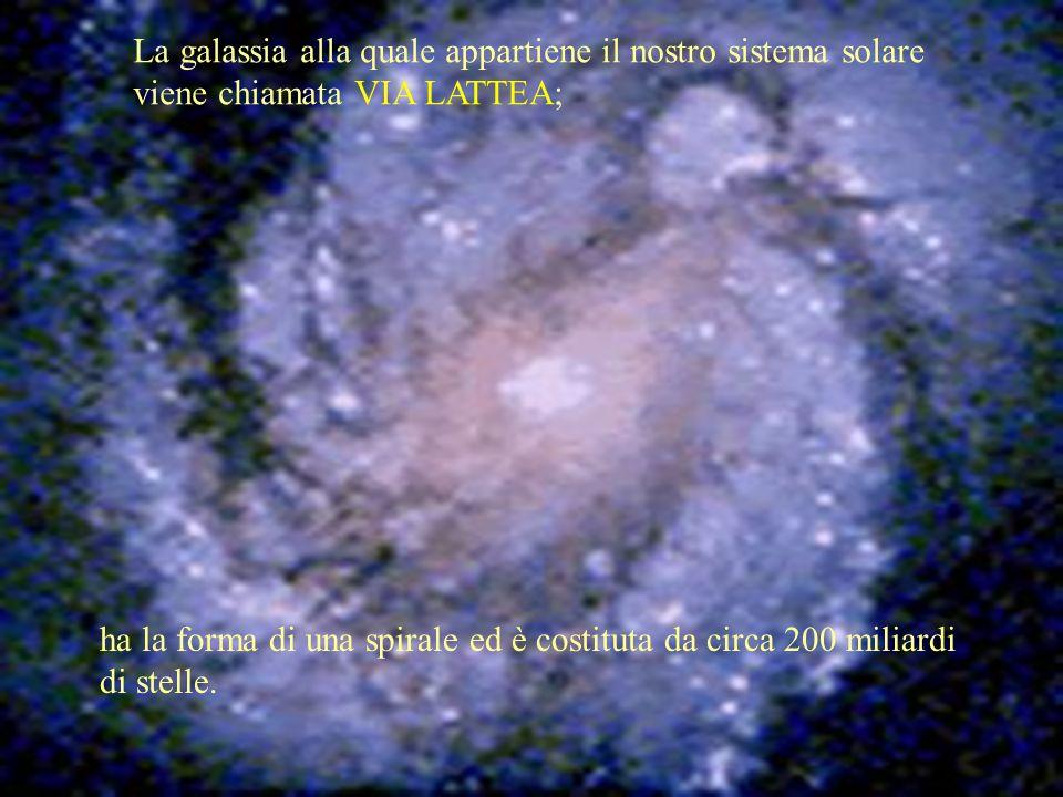 La galassia alla quale appartiene il nostro sistema solare