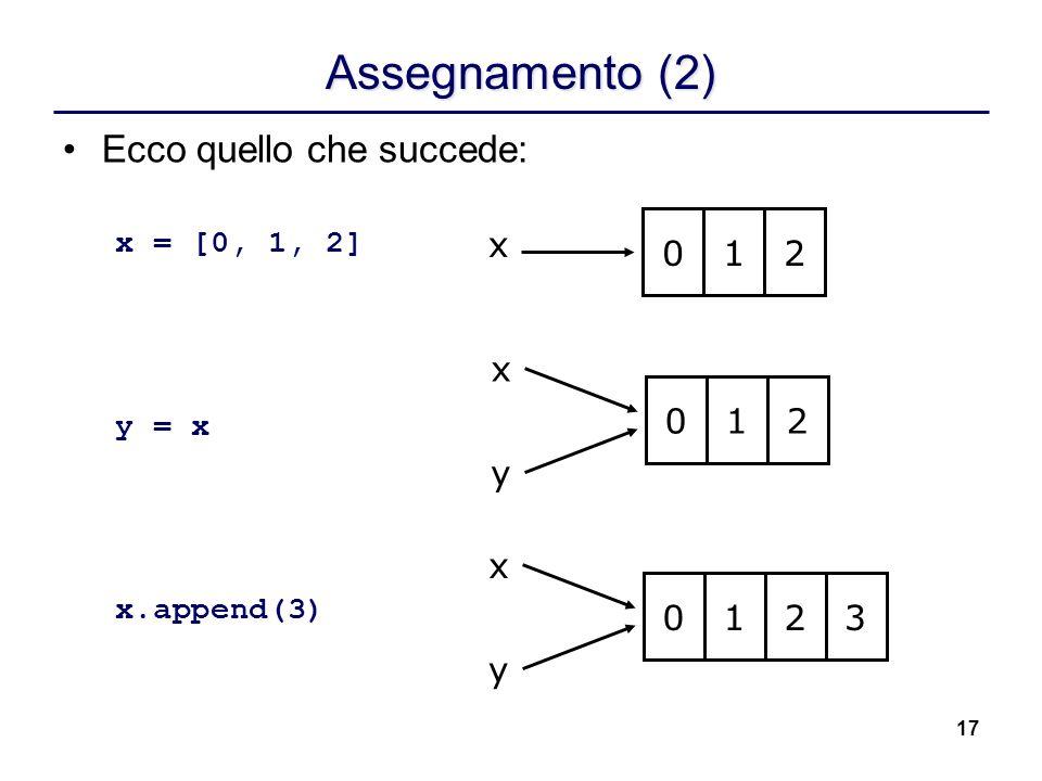 Assegnamento (2) Ecco quello che succede: x 1 2 x 1 2 y x 1 2 y 3