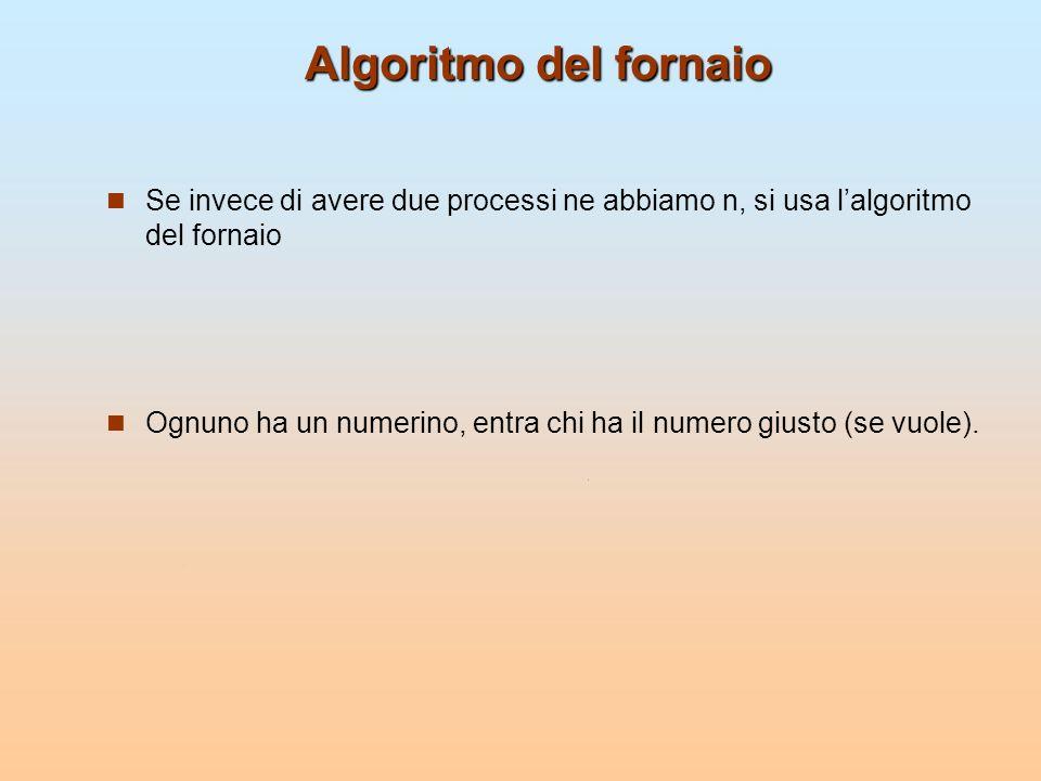 Algoritmo del fornaio Se invece di avere due processi ne abbiamo n, si usa l'algoritmo del fornaio.