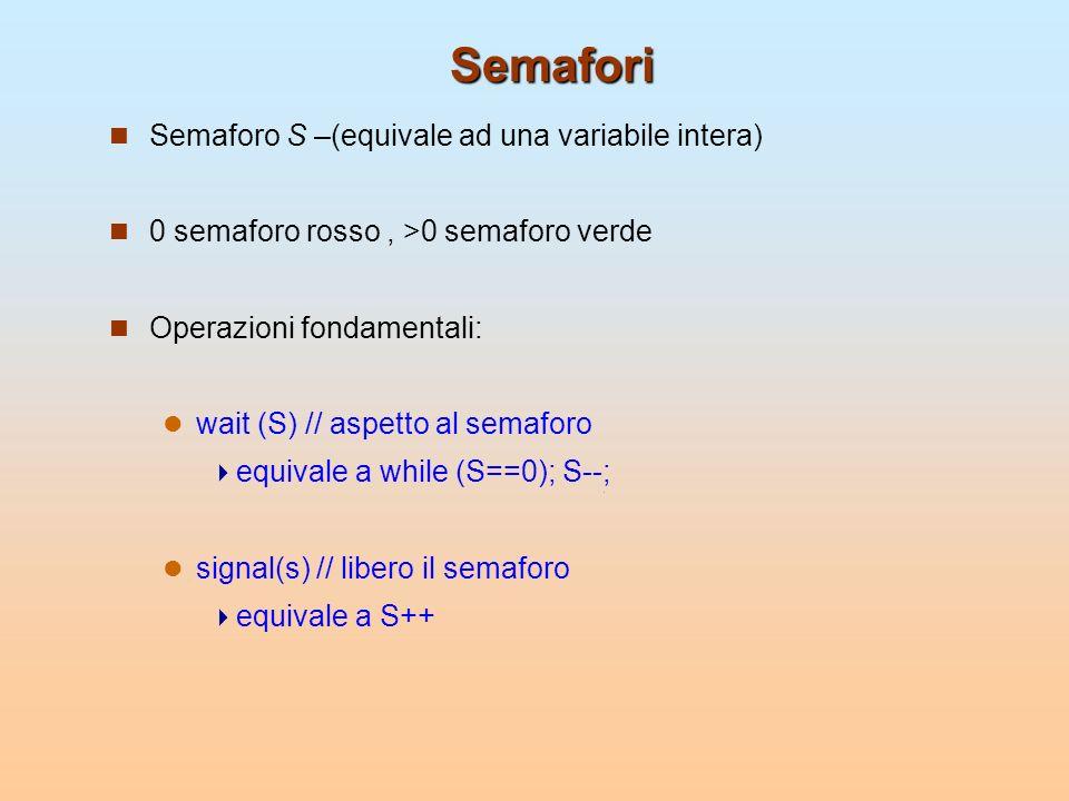 Semafori Semaforo S –(equivale ad una variabile intera)