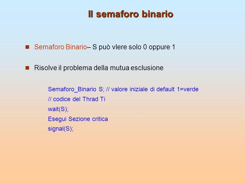 Il semaforo binario Semaforo Binario– S può vlere solo 0 oppure 1