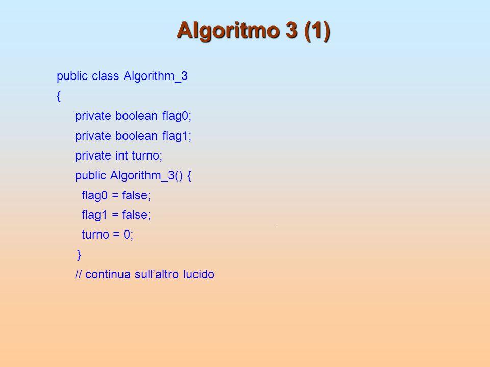 Algoritmo 3 (1) public class Algorithm_3 { private boolean flag0;