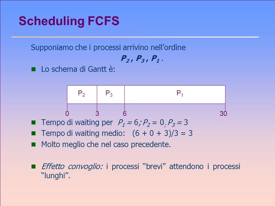 Scheduling FCFS Supponiamo che i processi arrivino nell'ordine