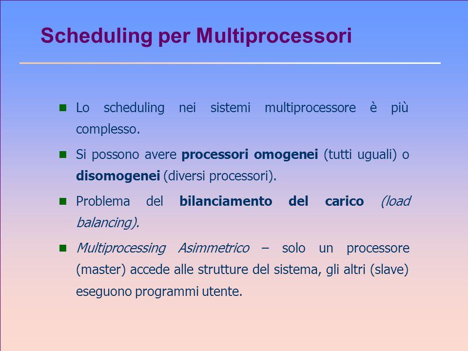 Scheduling per Multiprocessori
