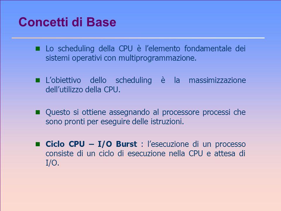 Concetti di Base Lo scheduling della CPU è l'elemento fondamentale dei sistemi operativi con multiprogrammazione.