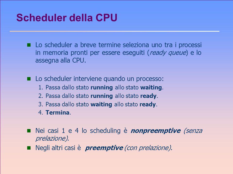 Scheduler della CPU