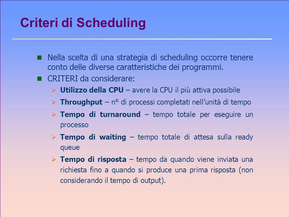Criteri di Scheduling Nella scelta di una strategia di scheduling occorre tenere conto delle diverse caratteristiche dei programmi.