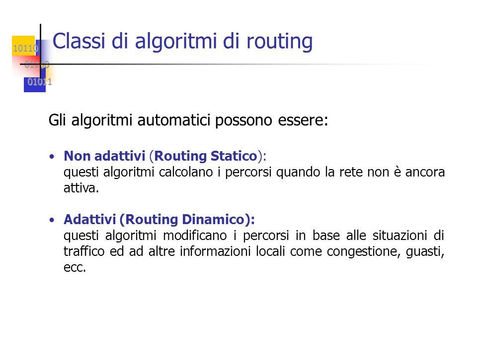 Classi di algoritmi di routing