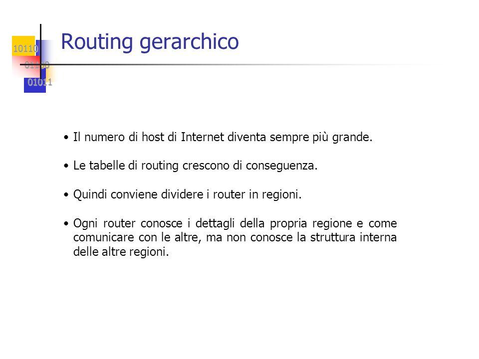 Routing gerarchico Il numero di host di Internet diventa sempre più grande. Le tabelle di routing crescono di conseguenza.