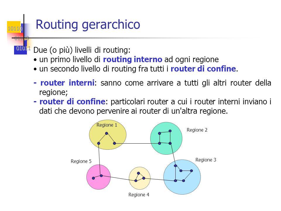 Routing gerarchico Due (o più) livelli di routing: