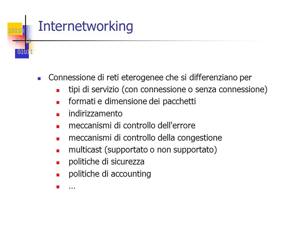 Internetworking Connessione di reti eterogenee che si differenziano per. tipi di servizio (con connessione o senza connessione)