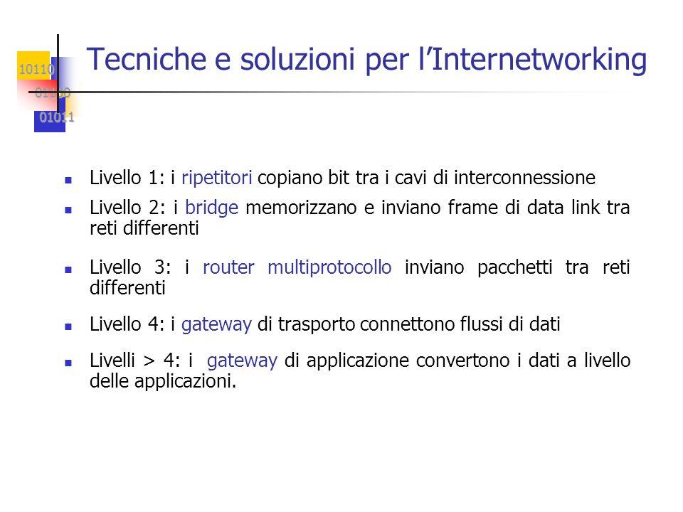 Tecniche e soluzioni per l'Internetworking