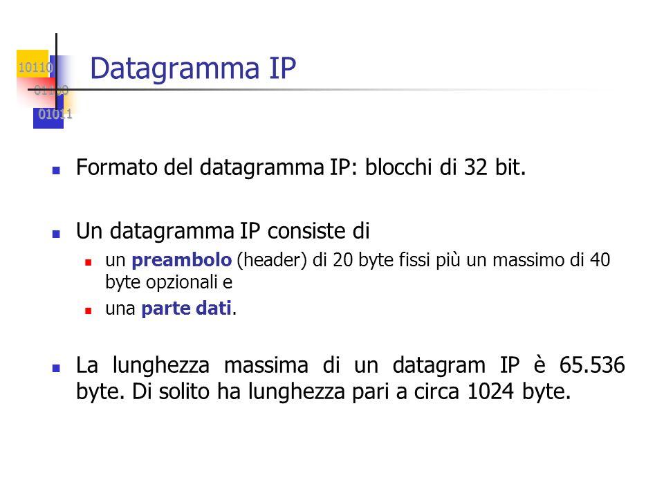 Datagramma IP Formato del datagramma IP: blocchi di 32 bit.