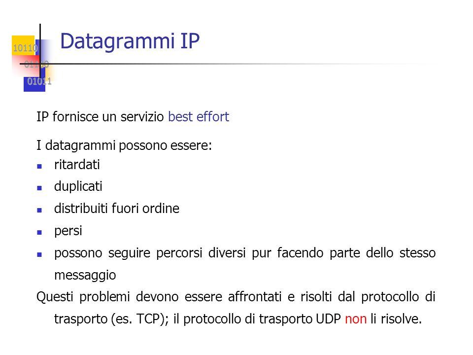 Datagrammi IP IP fornisce un servizio best effort