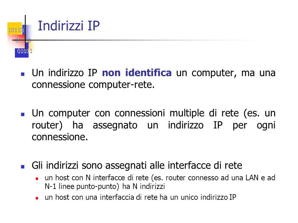 Indirizzi IP Un indirizzo IP non identifica un computer, ma una connessione computer-rete.