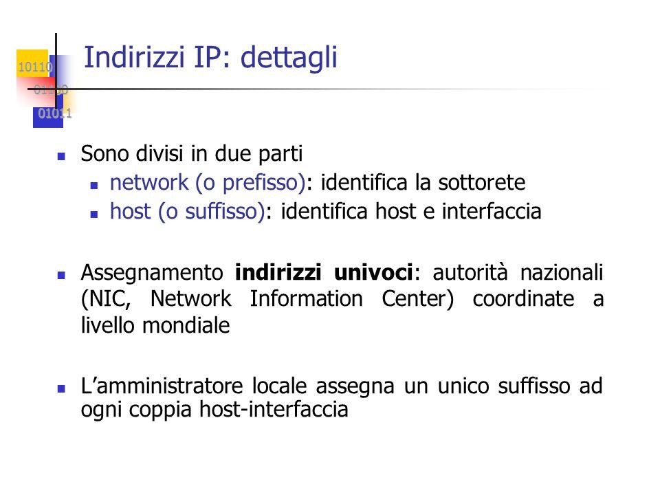 Indirizzi IP: dettagli