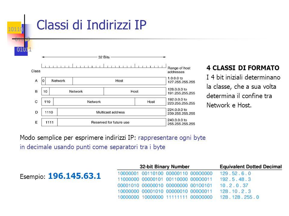 Classi di Indirizzi IP 4 CLASSI DI FORMATO