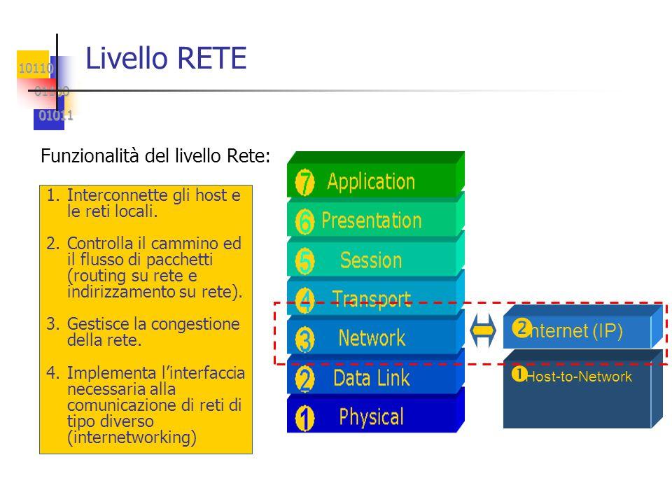 Livello RETE Funzionalità del livello Rete: Internet (IP)