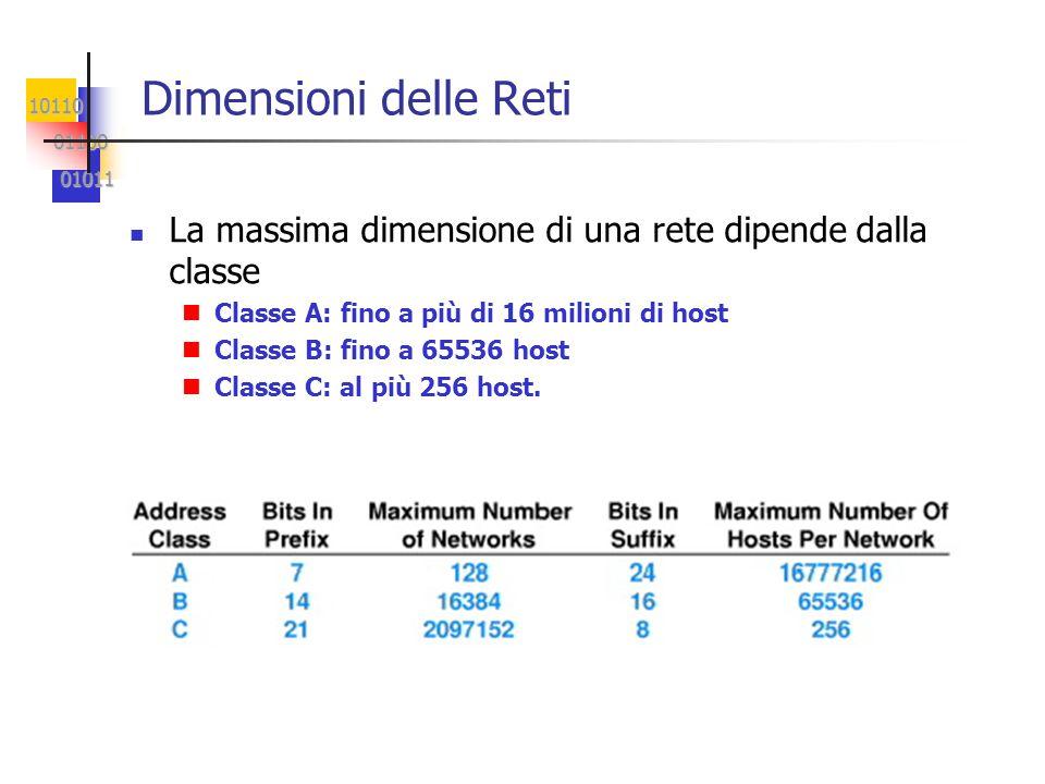 Dimensioni delle Reti La massima dimensione di una rete dipende dalla classe. Classe A: fino a più di 16 milioni di host.