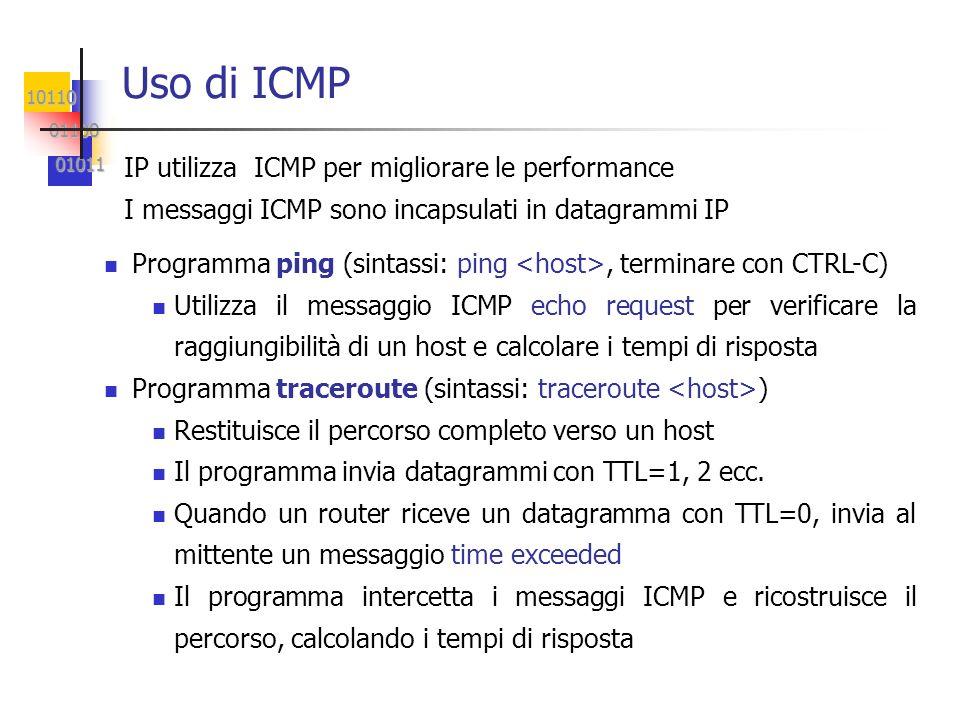 Uso di ICMP IP utilizza ICMP per migliorare le performance