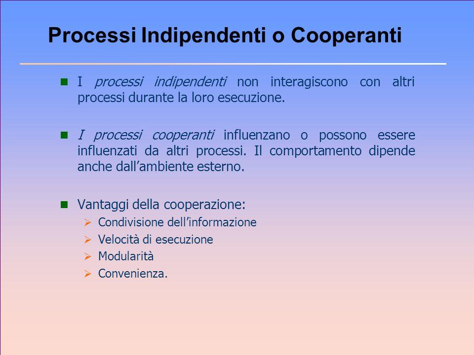 Processi Indipendenti o Cooperanti